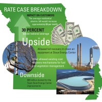 Ameren By The Numbers Graphic 2
