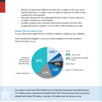 Compare Cards American Finances: Interior 2