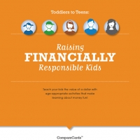 CompareCards Financial Literacy eBook Cover