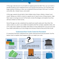 CompareCards Financial Literacy eBook Interior