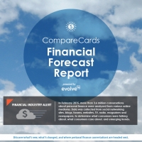 CompareCards Partner Report Cover