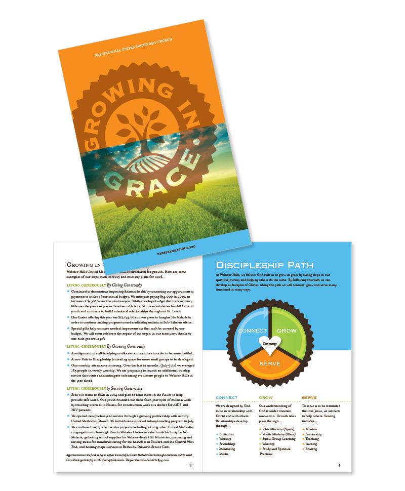Growing In Grace Stewardship Brochure