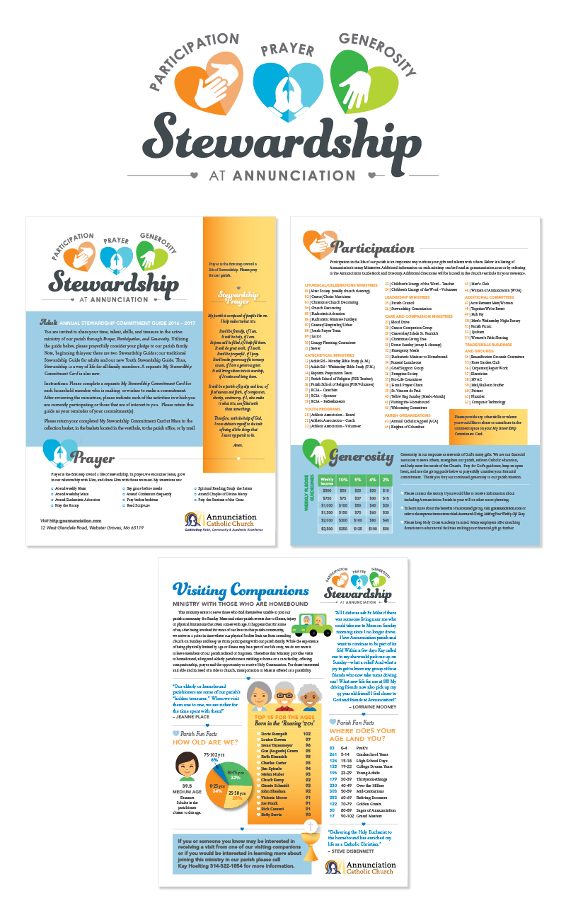 Stewardship Logo and Promotion Materials